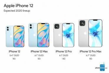 """Học theo các thiết bị chạy Android, Apple cũng """"đua"""" RAM trên iPhone 12"""